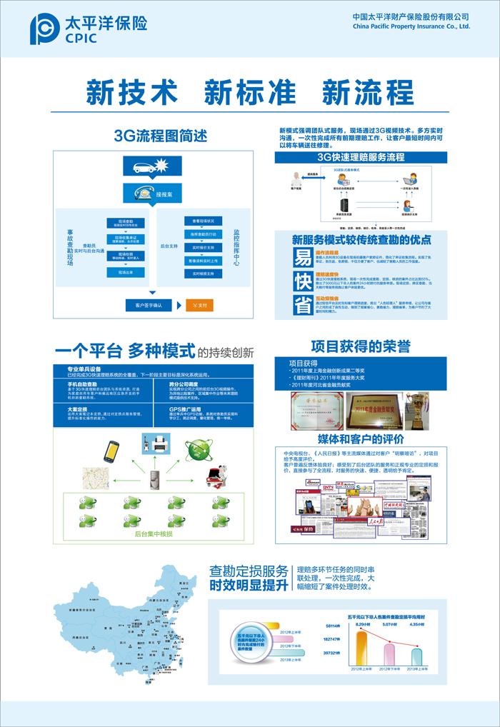 """太平洋车险定损_中国太平洋财产保险:岂止于快 颠覆传统的""""3G快速理赔系统 ..."""