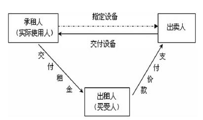 王梓/制图